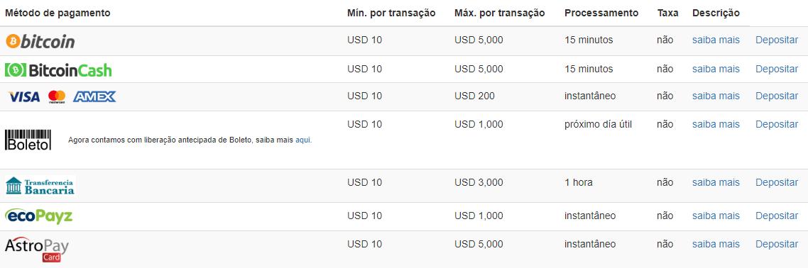 metodo pagamento